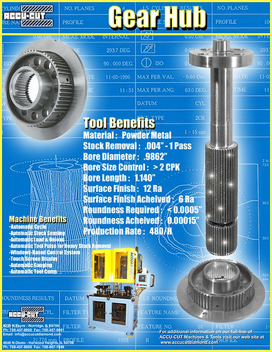 accu-cut diamond gear hub brochure