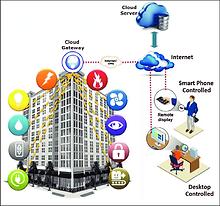 Smart-Building.png