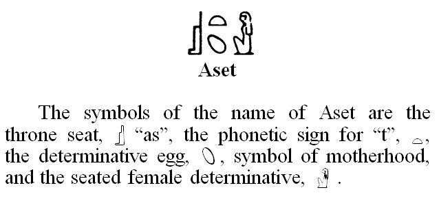 Aset-glyphs-defined