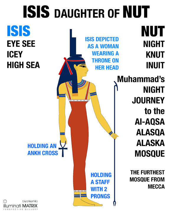 isis-daughter-of-nut