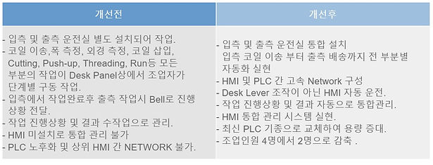 열연정정라인합리화04.jpg