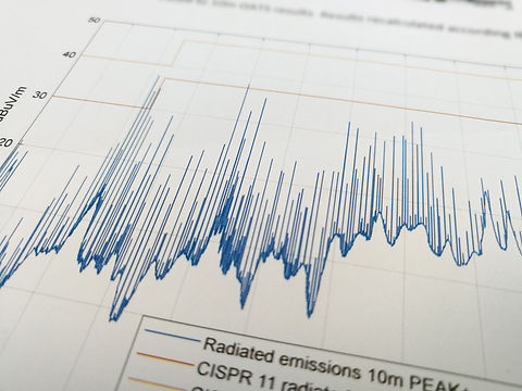 Radiated emissions spectrogram with limi
