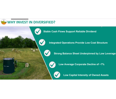 Diversified Gas & Oil: Clear strategy, consistent execution, strong financial results