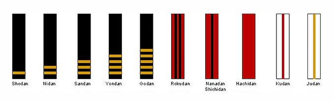 blackbelt grades.jpg
