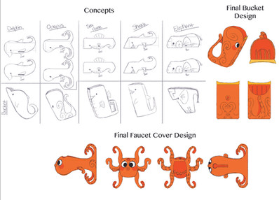 Bath Bucket and Faucet Cover Designs