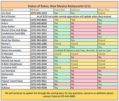 Restaurant%20status%20-%20Sheet1-6_edite