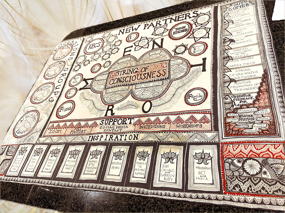 Photograph showing the complete Madhubani folk art generated plan to communicate ideas for International Women's Day.