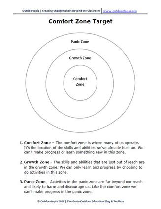 Comfort Zone Target Sheet.jpg