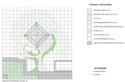 План основных покрытий