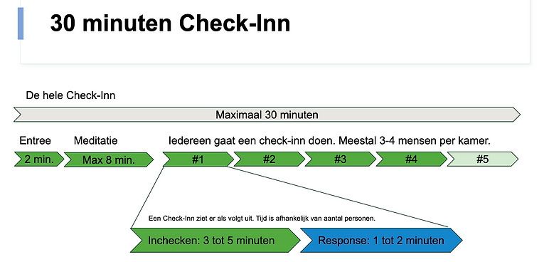 Opbouw Check-Inn.png