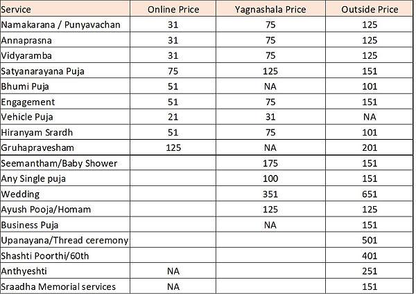 puja price_edited.jpg
