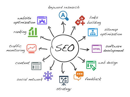 Affari Worldwide_SEO