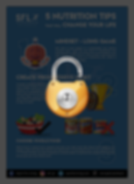 SFL 5 NUTRITION TIPS IMAGE WITH LOCK.png