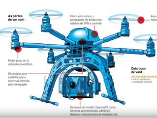 O uso de Drones nos estudos de Fauna Silvestre