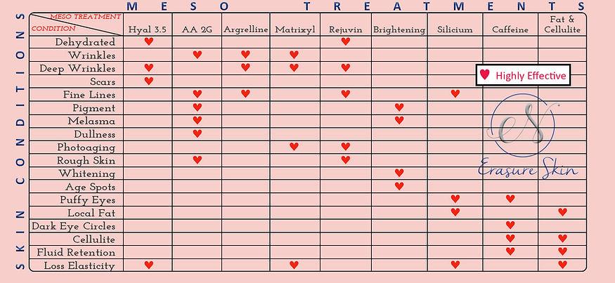 Mesotherapy Chart.jpg