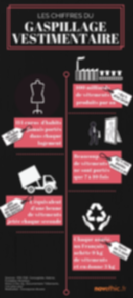 infographie_GASPILLAGE_VESTIMENTAIRE_mod