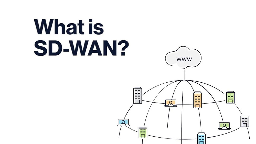 Fortinet becomes the leader in the growing of SD-WAN market | The dominant position of network security enterprises in SD-WAN | Deploy SD-WAN anywhere | Combine the advantages of security technology to build advantages of SD-WAN | fortinet sd wan |sd wan vs vpn | why sd wan | sd wan vs firewall | sd wan vs ipsec