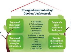 Online congres Energiedienstenbedrijf Gooi en Vechtstreek