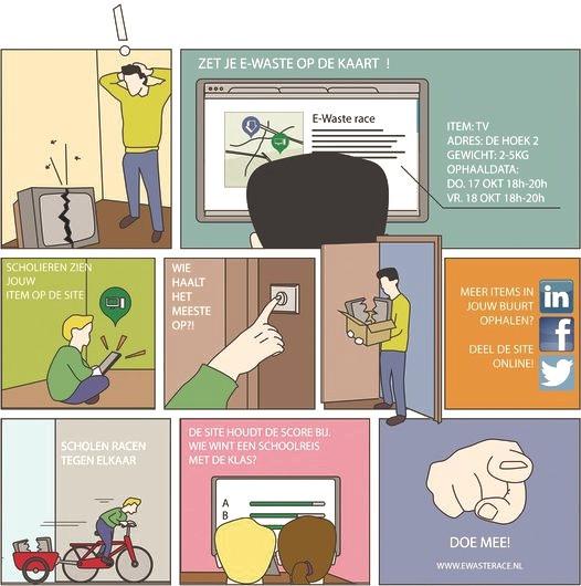 Flyer van de E-waste race met daarop hoe je je afgedankte elektronische apparaten door de scholen kunt laten ophalen.