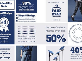 Duurzaamheidscafé ontwerpwedstrijd i.s.m. Kings Of Indigo