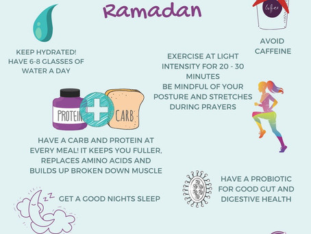 Ramadhan Eating Plan @shazeats_mandysway