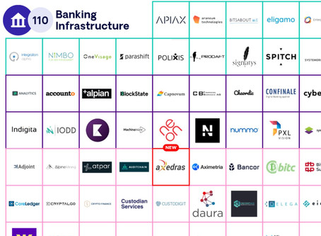 aXedras is selected to Swiss FinTech startup map
