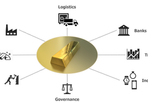 Digitalization of precious metals and complex value chains