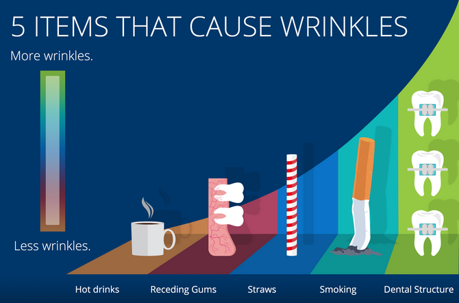 5 Things That Cause Wrinkles