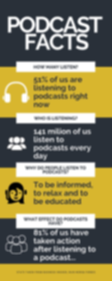 podcast facts.png