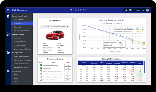 EVE.Ai Analytics for Live Battery Pack Data