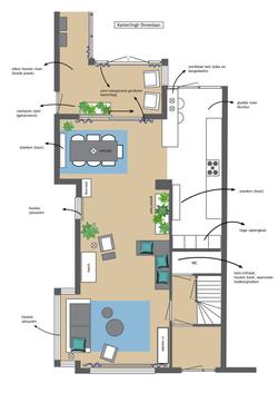 plattegrond woonkamer met meubels