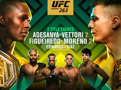 UFC 263: Main Card Preview