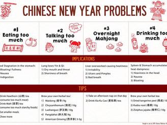 Chinese New Year Problems & Remedies 农历新年普遍的健康状况及疗法