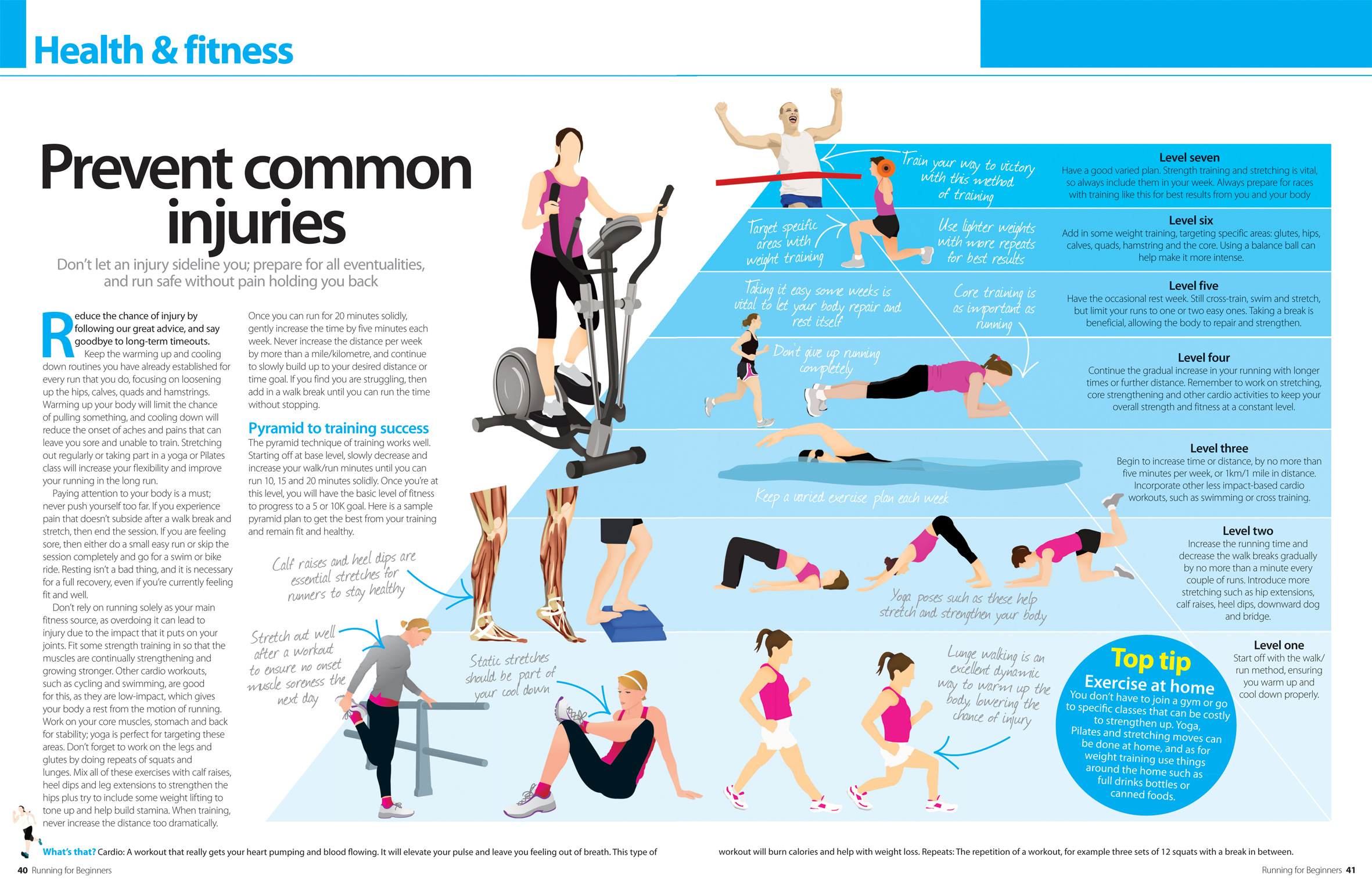 Running for Beginners Bookazine