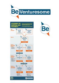 BeVenutresome