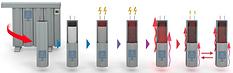 Carpion Hybrid Module - einzelne Aluminium-Röhren mit CarbonHeizeinheit, Phasenwechselmaterial PCM und Infrarotwirkung sorgen für die perkekte Raumtemperatur zu einem günstigen Preis