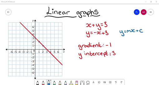Linear grahs screenshot.jpg