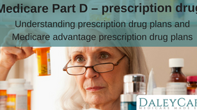 Medicare Part D – prescription drug coverage