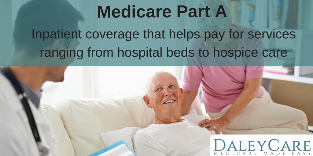 Medicare Part A – hospital insurance   DaleyCare