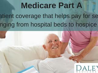 Medicare Part A – hospital insurance
