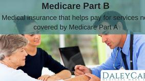 Medicare Part B – outpatient coverage