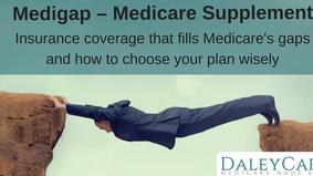 Medigap – Medicare supplement insurance