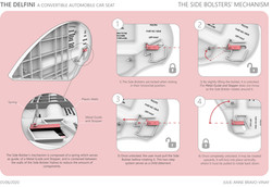 Board 9 - Side Bolsters' Mechanism