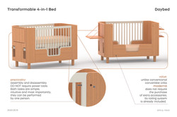 14 Daybed