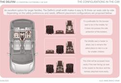 Board 7 - Car Configurations