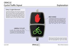 12 - Cyclist-Signal-Explaination