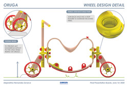 """THESIS PROJECT: """"ORGUGA"""" RIDEABLE TOY - 18"""