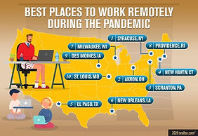 Best REMOTE Work Places - Scr #3.jpg
