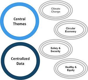 CRH Themes & Data (data).jpg