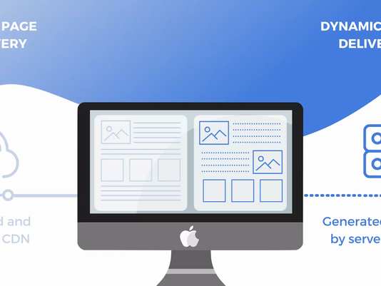 Dynamic web page - What It Is